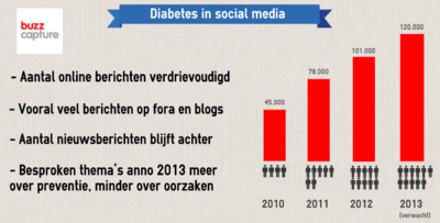 103186 7de67431 b0e5 414c a7a1 d1020ff19ad4 diabetes 2520infographicv1 medium 1372754513