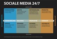 42981 socialemedia247 medium 1365621390
