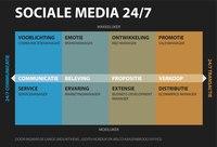 42991 socialemedia247 afdelingen medium 1365625090