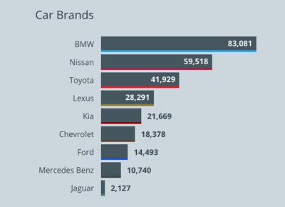 155188 car%20brands%20with%20the%20most%20twitter%20mentions%20during%20the%20super%20bowl 9e882e medium 1422887335
