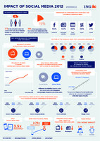 91570-impact_of_social_media_infographic_859x1207-medium-1365632887