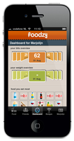 77863-app_foodzy004-medium-1365629213