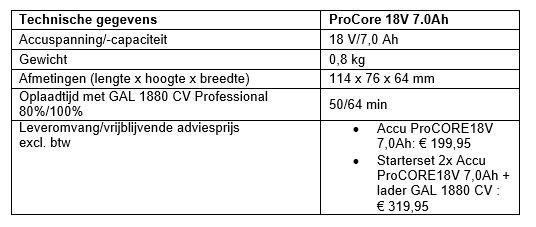 257659 procore%2018v%207.0ah f7f37c original 1504683417