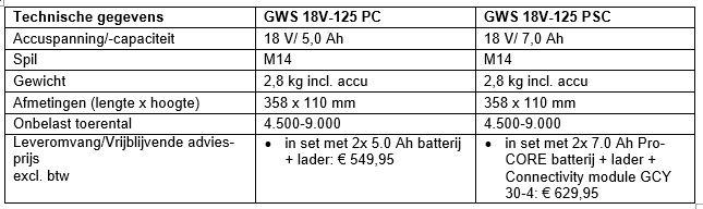 261751 technische%20eigenschappen dc4c0c original 1508151834