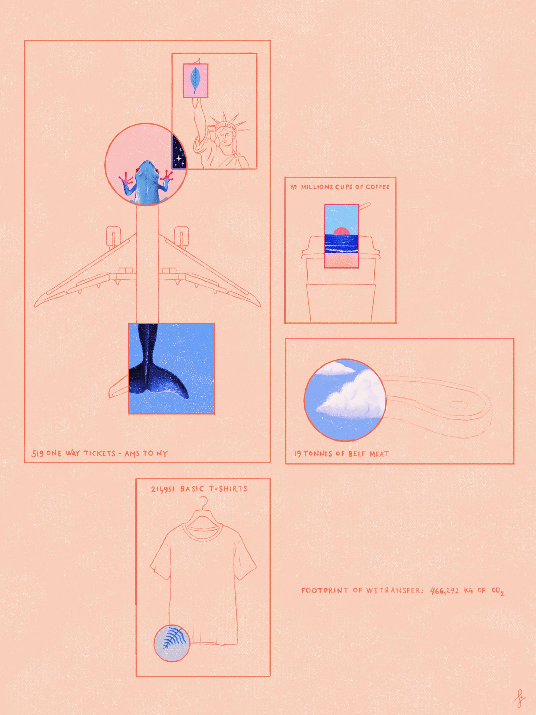 WeTransfer_Equivalents.jpg