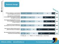 80499 personal change medium 1365660976