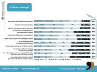 80500 cultural change medium 1365621146