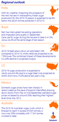 182051 rabobank%20global%20sugar%20quarterly%20q3%20regional outlook sugar v 28a954 medium 1444031028