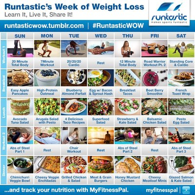 144315 runtastic week of weight loss calendar 4b50a0 medium 1412777241