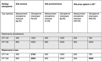 153288 wyniki testow niszczacych 3ccbd2 medium 1421069994