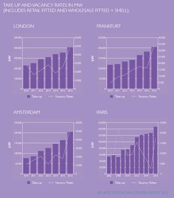 250531 dda%20 %20take up%20and%20vacancy%20rates%20in%20mw a88e8c medium 1497337830