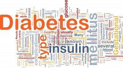 116805 25603411 57ca 4bf3 b38c 7f55e637bc16 diabetes medium 1386330199
