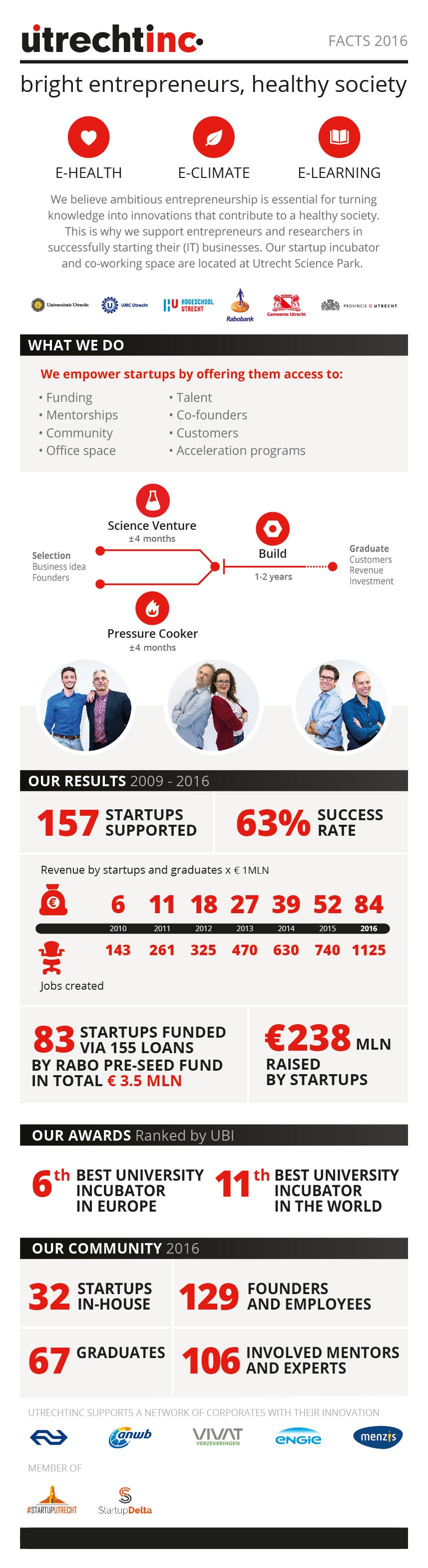 241331 infographic 2017 v2 01 2aea38 original 1490706621