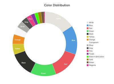 109478 d4aa00a1 e394 4dd8 b1b9 c2ad7a3b33b1 3dhubs trend report october2013 colors medium 1380722276