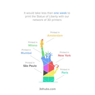 132342 1d17a9c5 a86f 448a b53a 161246c46348 infographic statue of liberty medium 1401867960