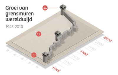 108975 e411f2de 164c 4742 9929 327d2edb95c2 corres infographic example muren 01 medium 1380294213