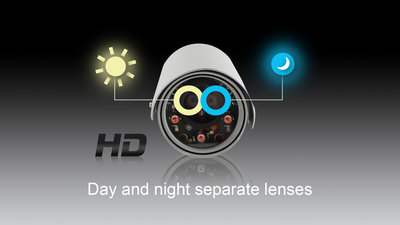 138838 em6260 day and night lenses 44f63b medium 1408530390