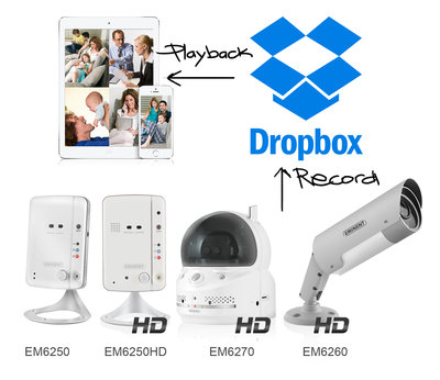 164374 easy pro view verzamelshot dropbox high feb223 medium 1429706265