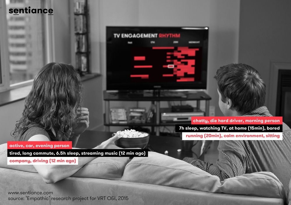 Sentiance and VRT transform the TV viewing experience using