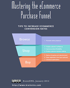 118909 54584caa 33b5 4598 9815 4f32384d1131 mastering ecommerce purchase funnel medium 1389628827