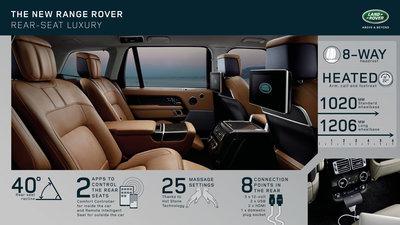 261169 50 range rover ook als plug in hybride 8dbae0 medium 1507561667