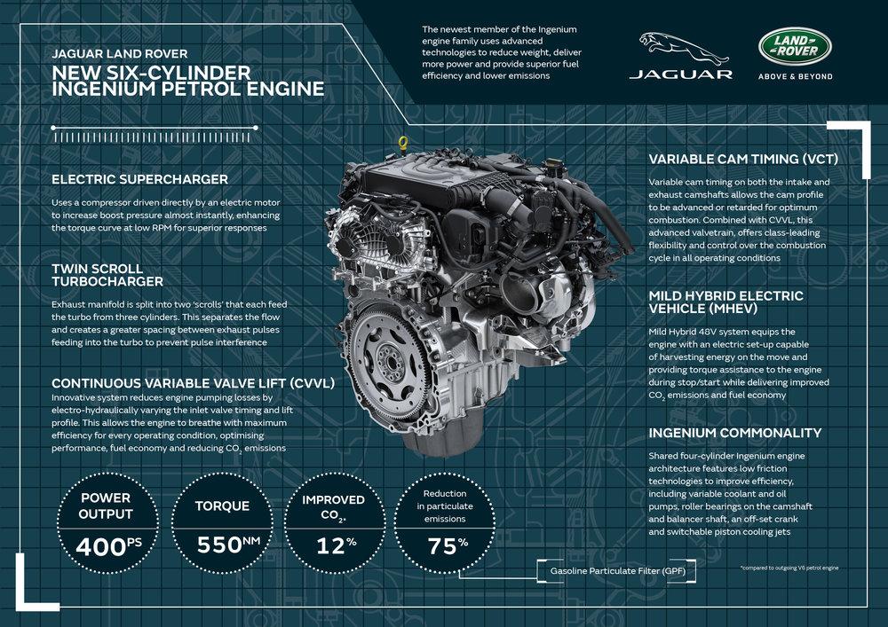 303419 01 ingenium six cylinder petrol engine 6548a8 large 1550047669
