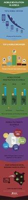 163379 infographic%20 %20mra 101f5e medium 1429196147