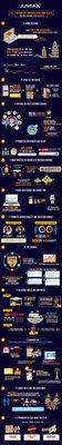 194173 infographic 323f50 medium 1453802127