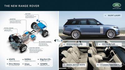 261167 49 range rover ook als plug in hybride fccb70 medium 1507561568