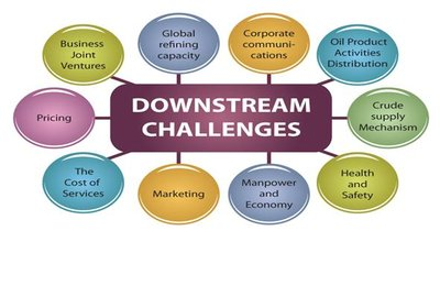 Challenges and Solutions in an Upstream and Downstream Oil
