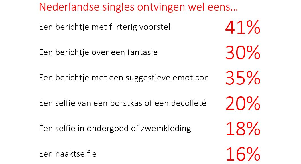 170168 singles%20ontvingen%20wel%20eens d0d759 original 1433935637