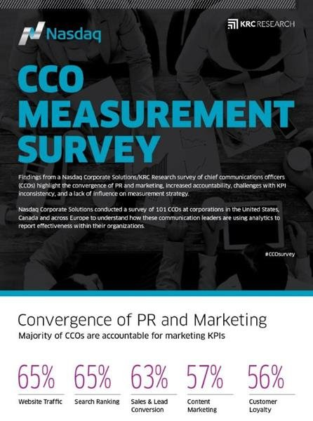243237 cco%20measurement%20survey 0b8536 large 1491981645