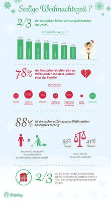 152111 helpling deutschland weihnachtsstress infografik 3866a2 medium 1418926831