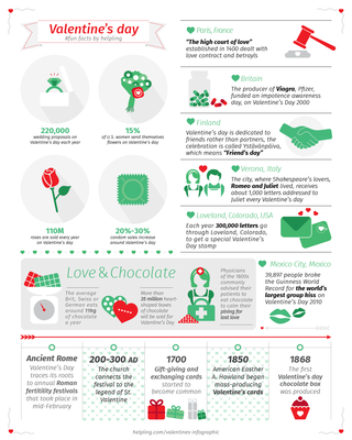 159690 helpling valentine infographic 35be2b medium 1426628486