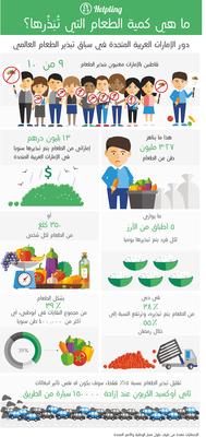 182909 1200x2000 ae arabic world%20food%20day infographics 08102015 01 1 2 22cff5 medium 1444635811