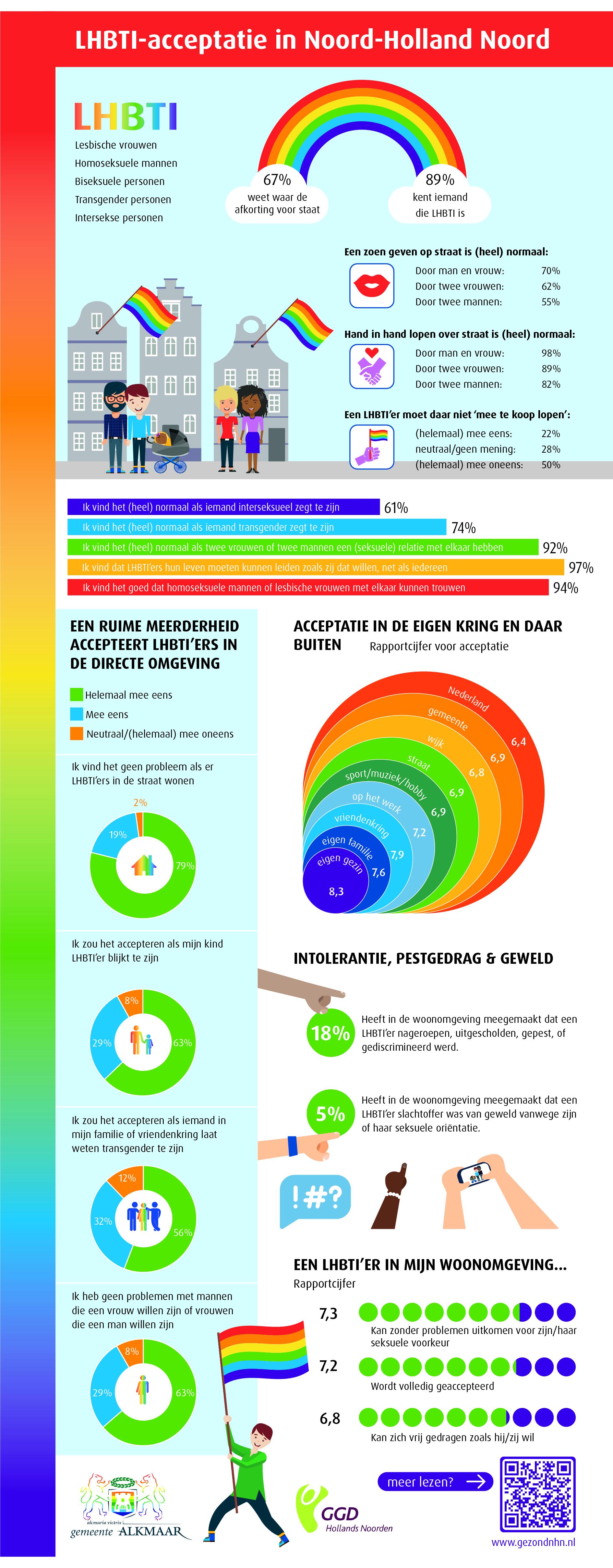 372629 infographic%20lhbti%20def fe0668 original 1607613143