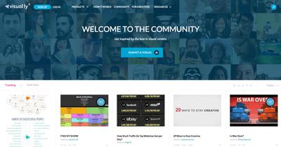 145858 community 4cfdf8 medium 1413926291