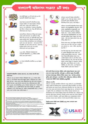 34332 trends%20in%20bangladeshi%20migration english%20and%20bangla 6e2941 medium