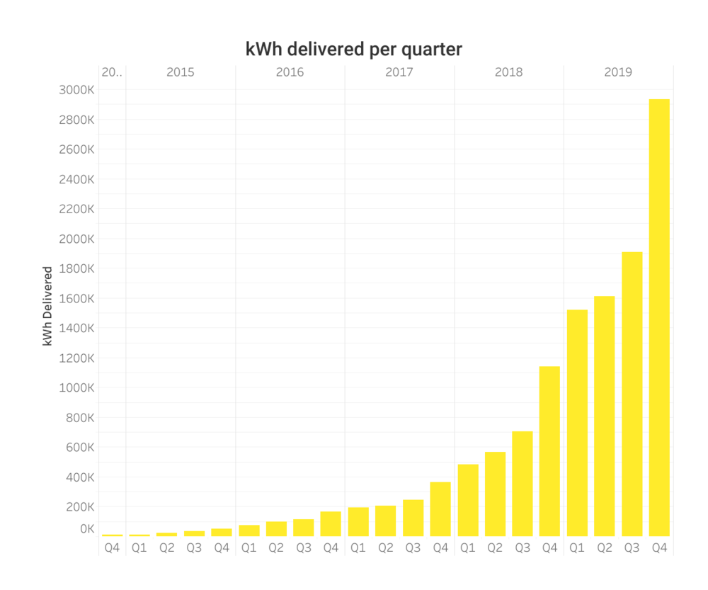 341671 fastned kwhs q4%202019 753ad0 large 1578499377