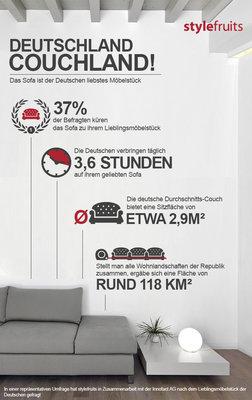 158707 infografik umfrage liebstes moebelstueck 7e3bc0 medium 1425918266