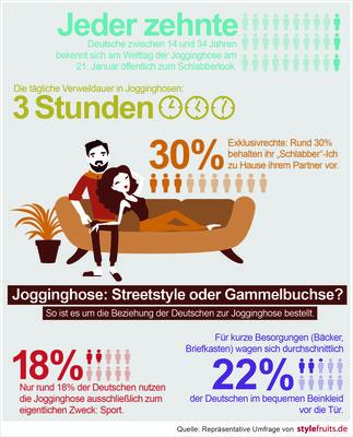 158711 infografik umfrage jogginghose print 3b63c8 medium 1425918267