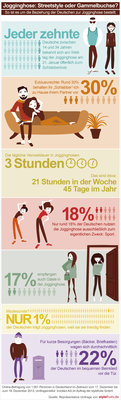 158713 infografik umfrage jogginghose web cc91c9 medium 1425918268