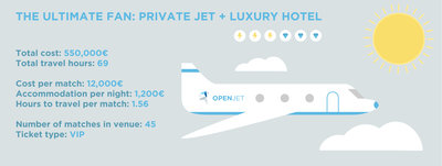 211884 openjet infographic v2 05 bed42d medium 1464795868
