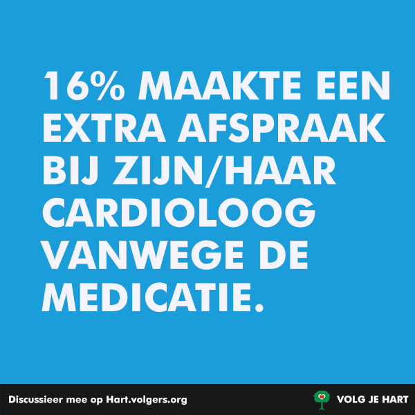 220359 6 hartvolgers medicatie 16141a original 1470154035