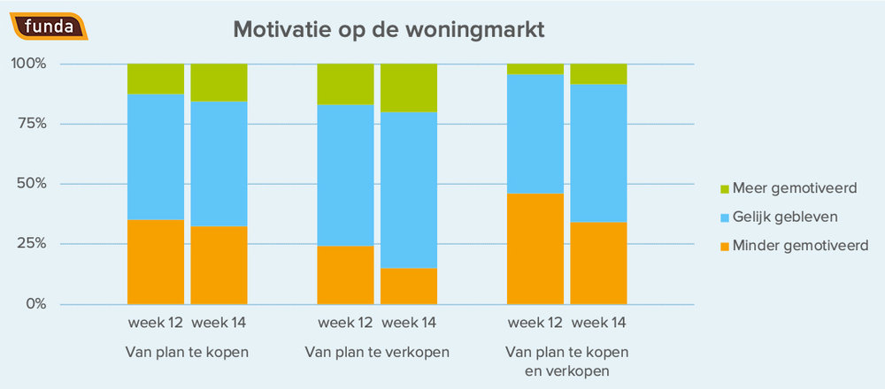 351397 motivatie%20op%20de%20woningmarkt logo 89ee2e large 1586249024
