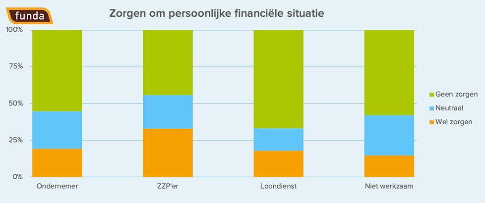 353041 persbericht%203%20 %20persoonlijke%20financiele%20situatie logo 2158c3 large 1587719381