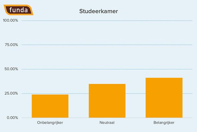 355368 persbericht%204 studeerkamer logo 0a6687 original 1590486274