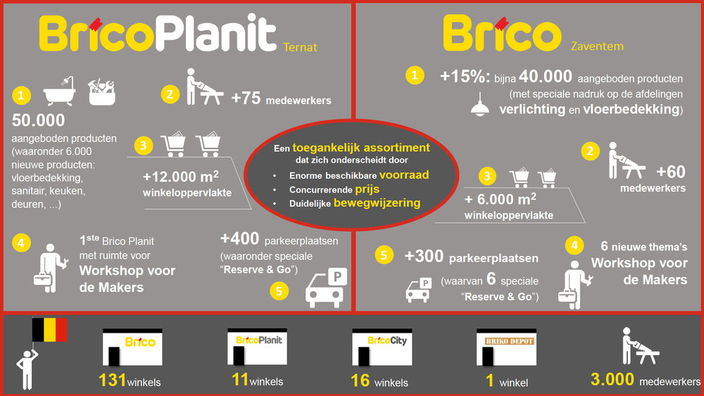 271661 infographic nl aedccd large 1517929710