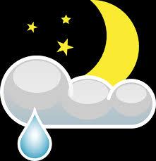 271227 weer regen 189276 original 1517562079