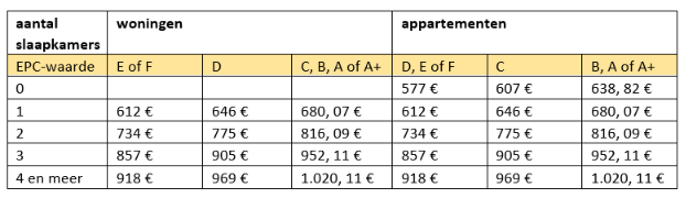 Tabel.png
